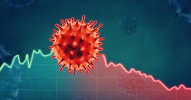 Coronavirus effect